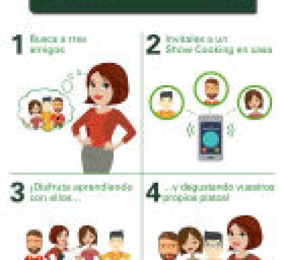ORGANIZA UN SHOW COOKING Y CONVIÉRTETE EN UN CHEF